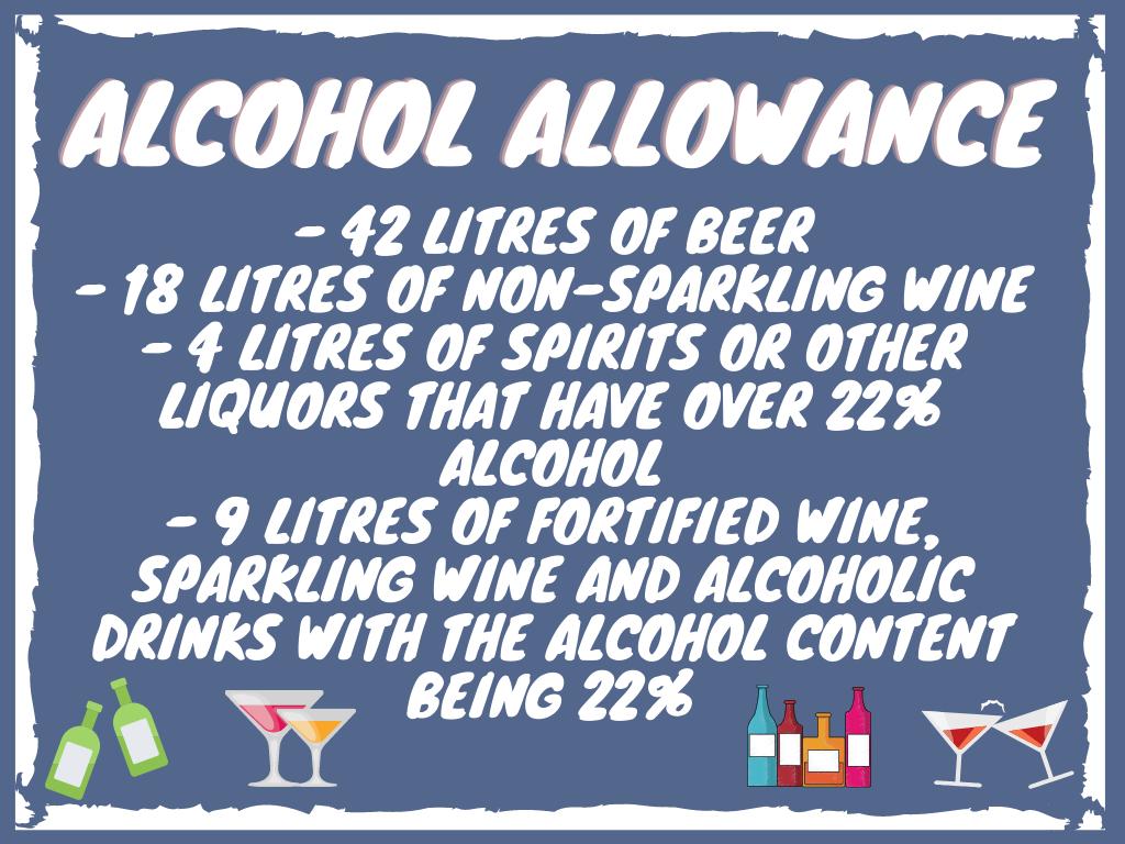 Post-Brexit Alcohol Duty Free allowances